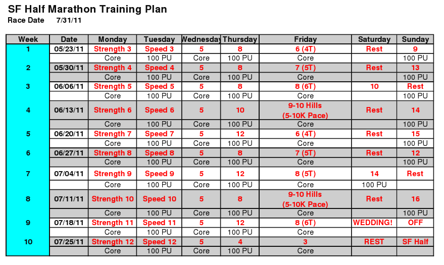 Favori The SF Half Marathon Training Plan – Twenty-Six & Then Some MQ24