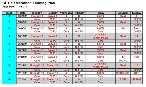 sfhalfmarathontrainingplan